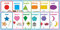 2D Shapes with Everyday Objects Display Posters