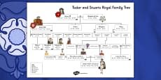Tudors and Stuarts Royal Family Tree Fact Sheet