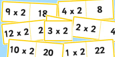 Tabla înmulțirii cu 2 - Cartonașe joc