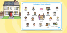 Familia - Planșă cu imgini și cuvinte