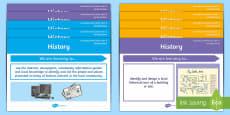 Year 2 Australian Curriculum History Content Descriptors Display Pack
