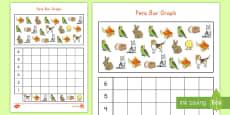 Pets Bar Graph Activity Sheet