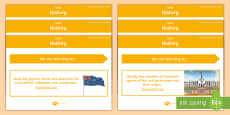 Year 6 Australian HASS History Content Descriptors Display Pack