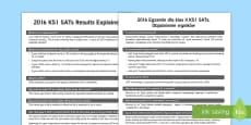KS1 SATs Results Explained Adult Guidance English/Polish