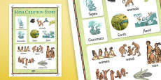 Mayan Civilization Creation Story Vocabulary Poster
