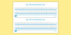 My Minus 50 to 50 Number Line