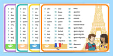 French Number Mats