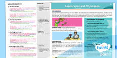 Art and Design: Landscapes and Cityscapes KS1 Planning Overview