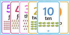 0 to 50 Number Word Image Posters