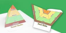 3D Food Chain Pyramids Foldable Visual Aid Template