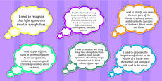 2014 Curriculum Year 6 Science Assessment I Need to Thought Bubbles