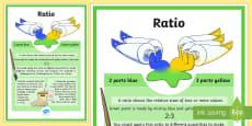Ratio Display Poster