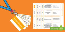 Upper KS2 Lanyard Sized Reading Comprehension Objectives Cards