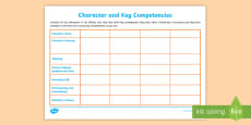 Characters and Key Competencies Activity Sheet To Support Teaching On Ms Bixby's Last Day