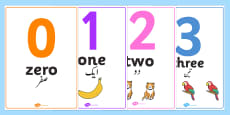 0-50 Number Word Image Posters Urdu Translation