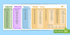 Word Mat Pack: Adjectives, Adverbs and Verbs English/Romanian