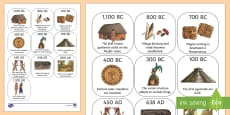 Mayan Civilization Timeline Ordering Activity