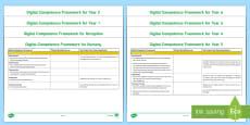 Digital Competence Nursery to Year 6 Empty Bumper Planning Pack English Medium
