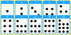 0-10 Number Cards with Objects