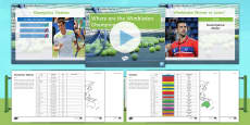 Where Are the Wimbledon Champions from? PowerPoint Pack