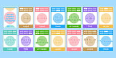 Imperfect Tense Happy Families Card Game