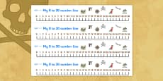 Pirates Number Line (0-30)