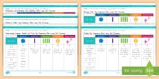 Solo Taxonomy and Key Competencies Rubrics Record