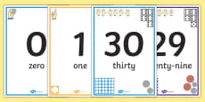 Visual Number Line Posters 0-30