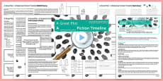 A Great Plot: A Detective Fiction Timeline Lesson Pack