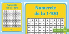 Numerele de la 1- 100 - Planșă