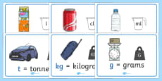 Weight Measurement Abbreviation Display Posters