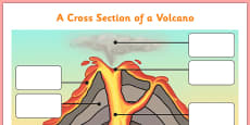 Volcano Cross Section Labelling Activity