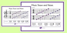 Music Stave and Notes Poster Treble and Bass Clef