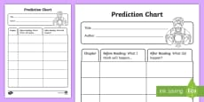 Prediction Reading Comprehension Activity