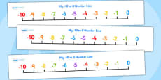 Numbers 0 to -10 on Number Line (negative)