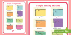Simple Sewing Stitches Display Posters