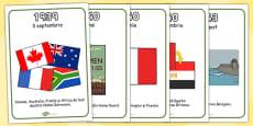 World War Two Timeline A4 Romanian