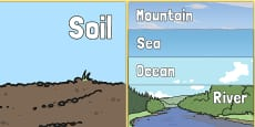 KS1 Physical Geography Keyword Posters