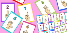 British Sign Language 0-20 Number Display Borders (Signer's View)
