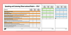 Foundation Speaking and Listening Observational Rubric