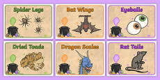 Potion Group Signs