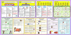 Teaching Assistant Sensory Needs Resource Pack