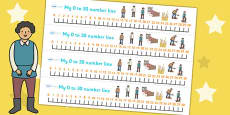 The Farmer and His Sons Number Lines 0-30