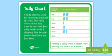 Tally Chart Display Poster