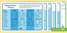 KS1 SPaG Word Mats Resource Pack