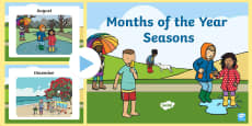 New Zealand Months of the Year Seasons PowerPoint