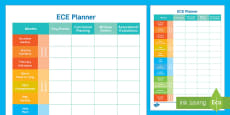 ECE Curriculum Planner 2017 Planning Template - English / Te Reo Maori