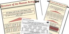 Structure of the Roman Army Display and Prompt Pack