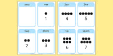 0 to 10 Number Flashcards