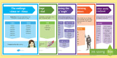 UKS2 Spelling Rules Display Posters